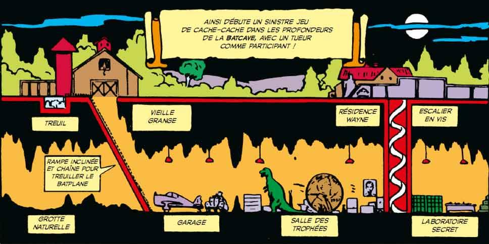 Dans les premières apparitions de la Batcave l'entrée se fait par un…